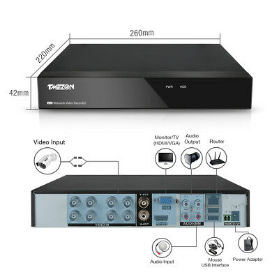 Tmezon 1080P Lite 8CH 5IN1 Security DVR Recorder Home Video Surveillance System
