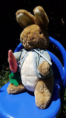 Eden Beatrix Potter Peter Rabbit Stuffed Animal Plush