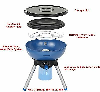 Campingaz Party Grill 200 - Easy to clean gas BBQ/Grill