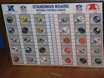 "NFL Magnetic Standings Board   1991   RARE     19"": x 14"""
