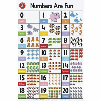 Learning Can Be Fun Wall Chart Numbers are Fun