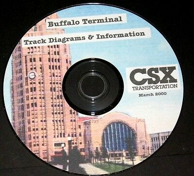 CSX Railroad 2000 Buffalo Terminal Track Diagrams & Information PDF Pages on DVD