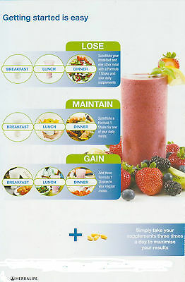Herbalife Weight Loss Programmes Advanced Programme