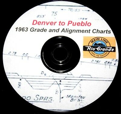 Denver & Rio Grande Western RR 1963  Denver to Pueblo Track Chart Pages on DVD