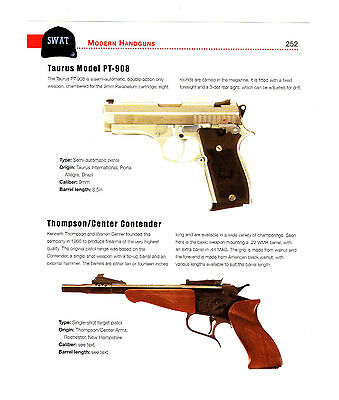 Taurus Pt-908, Thompson/Ctr Contender Pistol Brief History/Specifications 2012