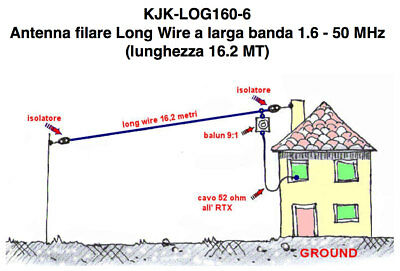 KJK-LOG160-6 Antenna filare Long Wire a larga banda 1.6 a 50 MHz