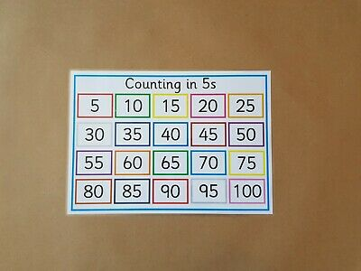 Counting in 5s - A4 Laminated Poster - KS1/ YEAR 1/2 NUMERACY TEACHING RESOURCE