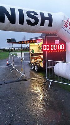 Chip Timing System Running Race Events Equipment Hire Deposit