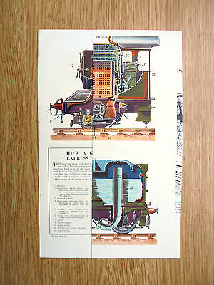 1940`/50`s fold out glossy plate,detailed plan of how giant loco works,2 sides