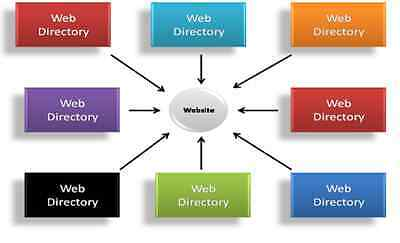 Submit Your Website To 10 Paid Web Directories For Better Search Engine Ranking