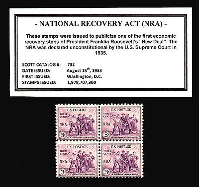 """1933- National Recovery Act (NRA) """"New Deal"""" - #732 Mint -MNH- Block of Four"""
