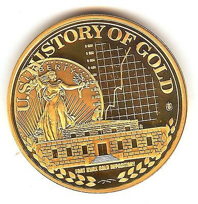 1937 U.S. History Of Gold Coin Fort Knox Gold Vault 24K Plated AMERICAN MINT