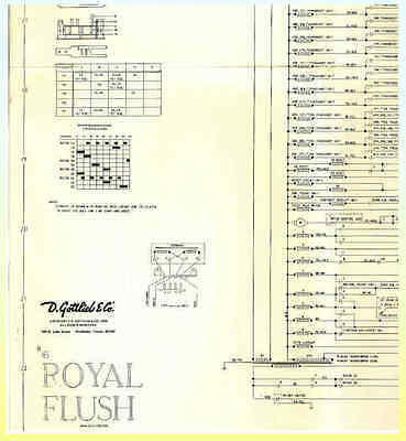 ROYAL FLUSH, 1976 Gottlieb Pinball  Pinball Schematic  Original!