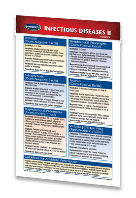 Infectious Diseases II - Medical Pocket Chart Quick Reference Guide