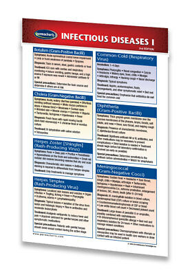 Infectious Diseases I - Medical Pocket Chart Quick Reference Guide