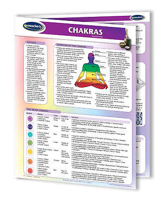 Chakras Chart - Natural Health and Healing Quick Reference Guide