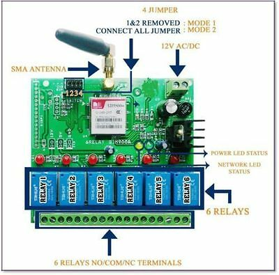 GSM relay board