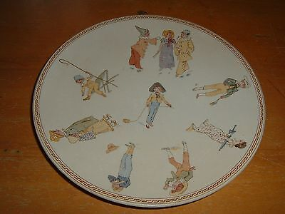 Vintage CHILD'S SERVING PLATE Numerous CHARACTERS