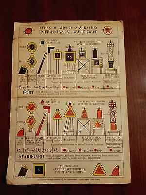 """Vintage """"Types of Aids to Navigation Intracostal Waterway"""" US Coast Guard Chart"""