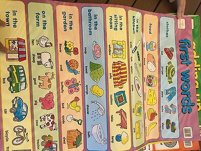 kids educational posters