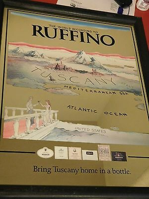 The World According to Ruffino Wine Mirror Sign Italy Advertising