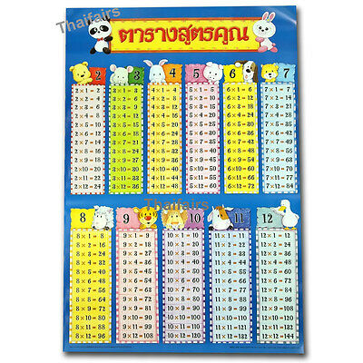 Times Table Poster Educational Multiplicaton Wall Chart Maths Learn Posters New