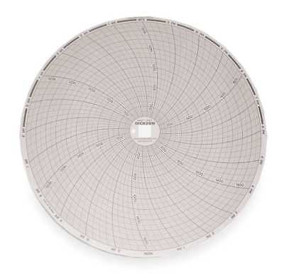 DICKSON C443 Chart, 8 In, 0 to 2000, 24 Hr, Pk 60