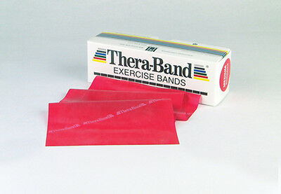 Exercise Resistance Band- Thera-band- Medium Res- 1.5m. Theraband