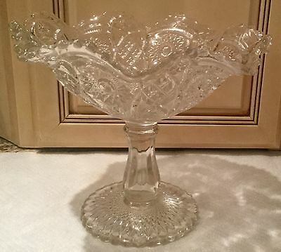 """Vtg large  9""""  Clear IMPERIAL GLASS Fashion Pattern Pedestal Compote"""