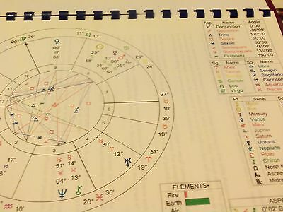 Personalised Astrology Natal Birth Chart Report - Printed