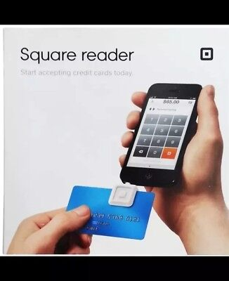 Square Credit Card Reader **Best For Fast, Convenient & Security**