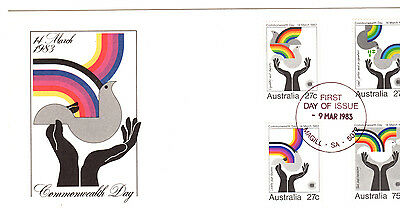 Australia 1983 Collection of First Day Covers