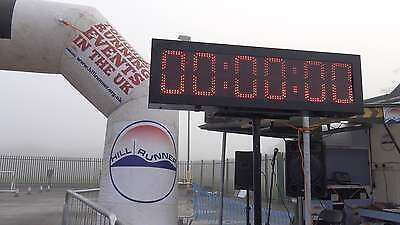 Chip Timing Hire Rental For Running Cycling Triathlon Events UK Deposit Price