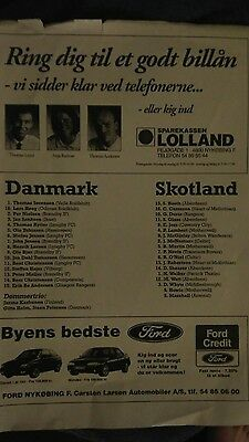 Denmark v Scotland - 1996 'B' international - team sheet from game