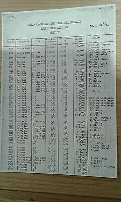 WMPTE internal document from 1972 titled  'Scrap Buses For Disposal'