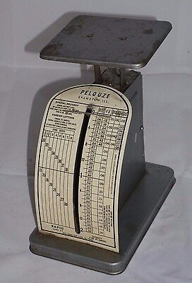 Vintage Pelouze Postal or Store Scale 2 pound capacity