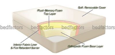 """3Ft Single Ortho Reflex Foam Mattress 3Ft 5-12"""" Cover/express Delivery"""