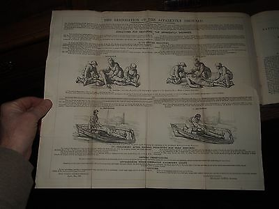 1864 The Nautical Magazine & Naval Chronicle A Journal Of Maritime Papers Maps
