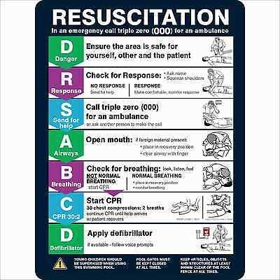 Safety Sign - POOL RESUSCITATION CHART (CPR)