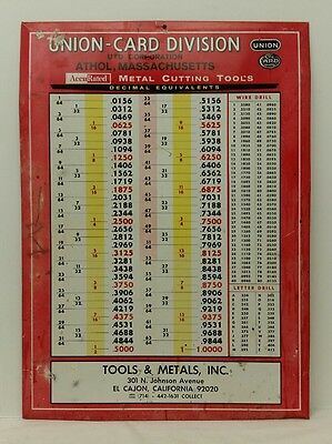 Vintage Tin Union-Card Division Accu-Rated Metal Cutting Tools Advertising Sign