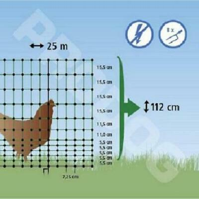 Filet cloture  haut 112cm - Long 25m pour poule, volaille, non electrifiable