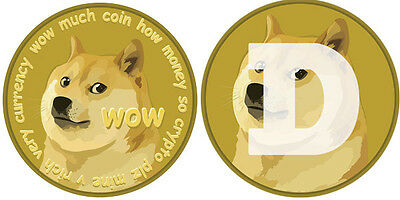 10000 Dogecoin (DOGE) 10K Dogecoin direct to your Wallet Address