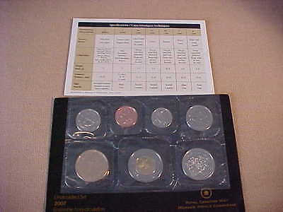 2006 P Canada coin set Uncirculated Royal Canadian Mint