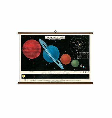 Cavallini Papers Solar System Vintage School Chart NO TAX