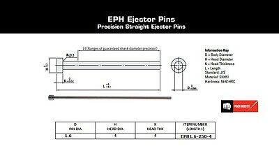 Punch Industry EPH1.6-250-4 Precision Straight Ejector Pins 8 Pcs Lot