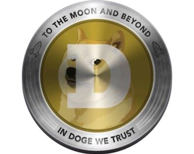 DOGECOIN COIN DOGECOINS 20,000 DOGECOIN (DRIVERS LICENSES) see pictures FASTEST