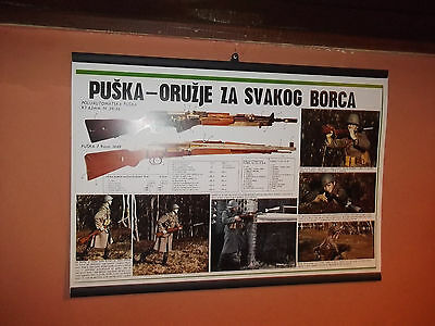 Yugoslavia JNA army SKS M59/66 and M48 poster