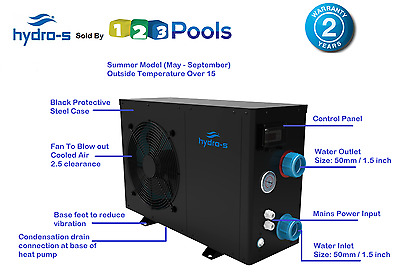 Hydro-S Heat pump (Eco) 8kW - Black with digital display