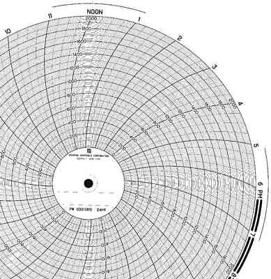 Circular Paper Chart, Graphic Controls, PW 00213810 24H