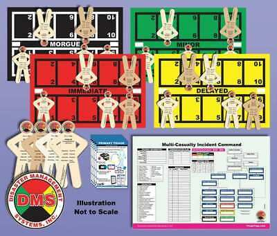 Tabletop MCI,Multi-Casualty Incident DMS DMS 05844